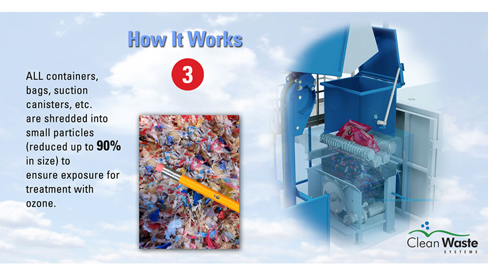 Cleanwaste How it Works - 3